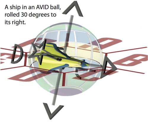 Avid+Ball